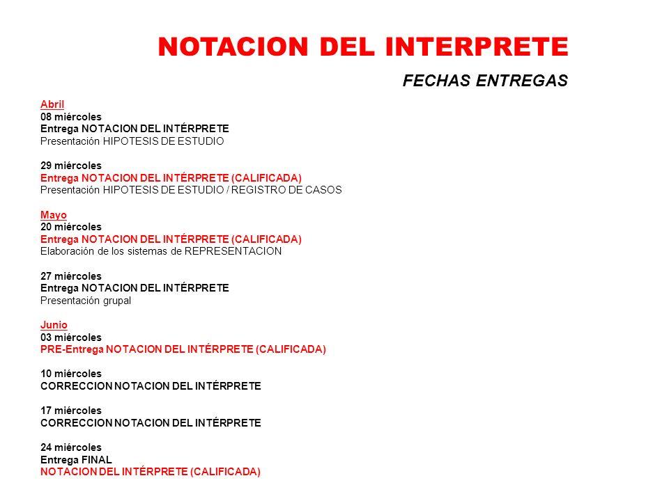 NOTACION DEL INTERPRETE FECHAS ENTREGAS Abril 08 miércoles Entrega NOTACION DEL INTÉRPRETE Presentación HIPOTESIS DE ESTUDIO 29 miércoles Entrega NOTA