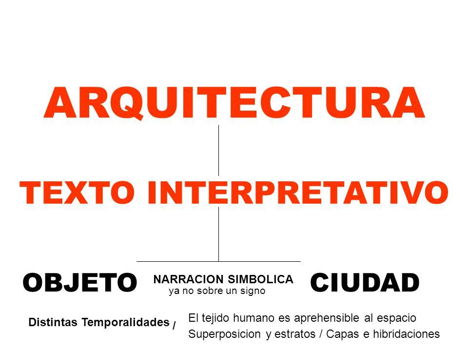 ARQUITECTURA TEXTO INTERPRETATIVO NARRACION SIMBOLICA OBJETOCIUDAD Distintas Temporalidades El tejido humano es aprehensible al espacio / Superposicio