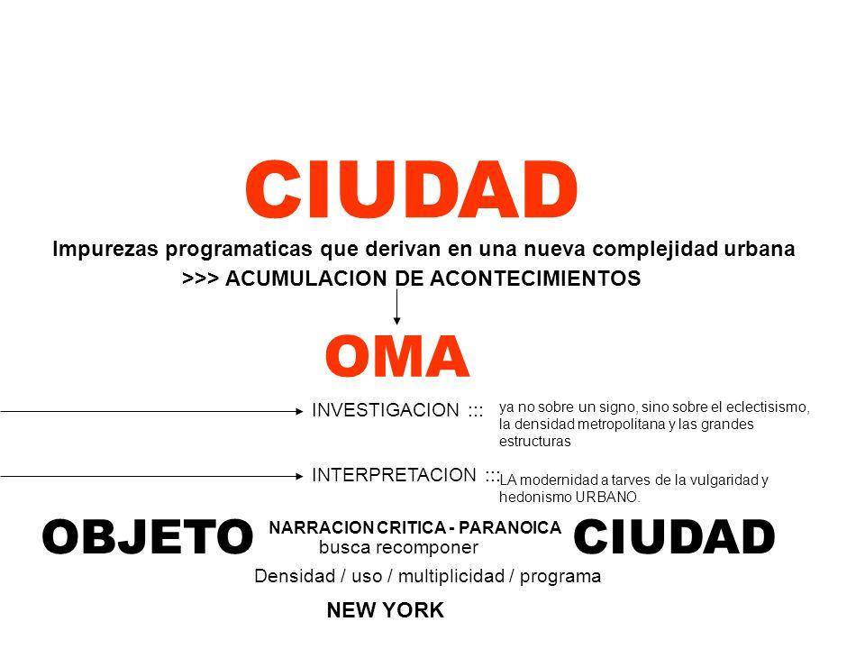CIUDAD OMA NARRACION CRITICA - PARANOICA OBJETOCIUDAD NEW YORK / busca recomponer Impurezas programaticas que derivan en una nueva complejidad urbana
