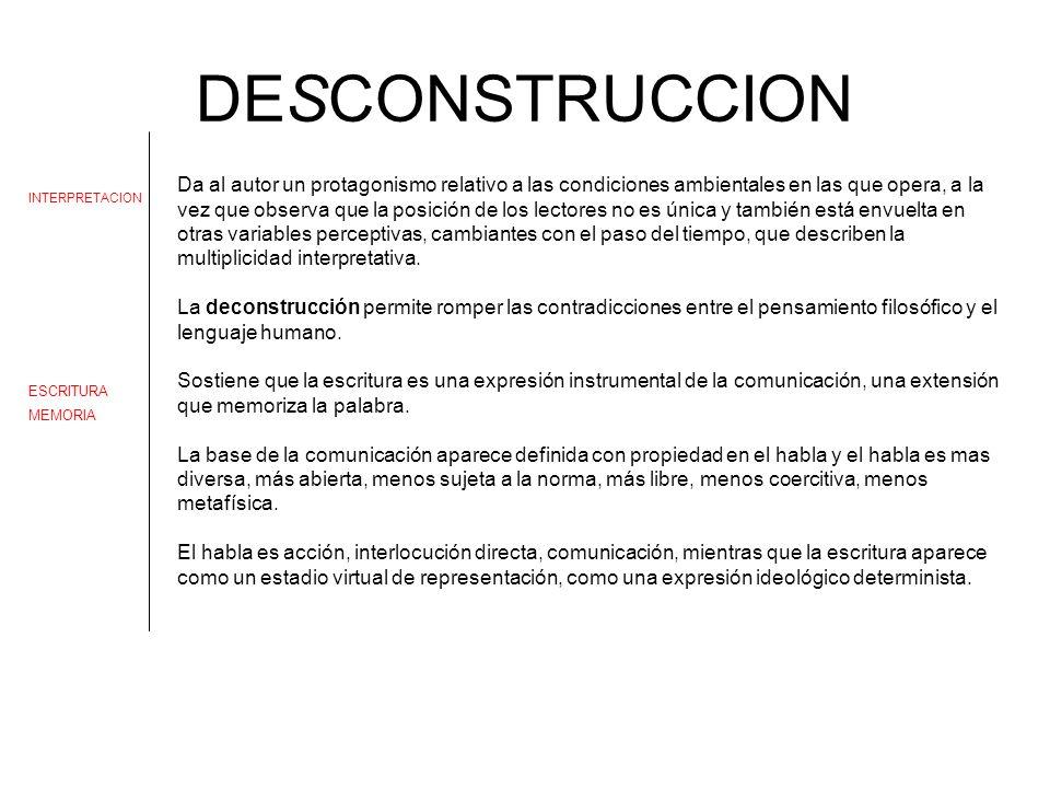 DESCONSTRUCCION Da al autor un protagonismo relativo a las condiciones ambientales en las que opera, a la vez que observa que la posición de los lecto