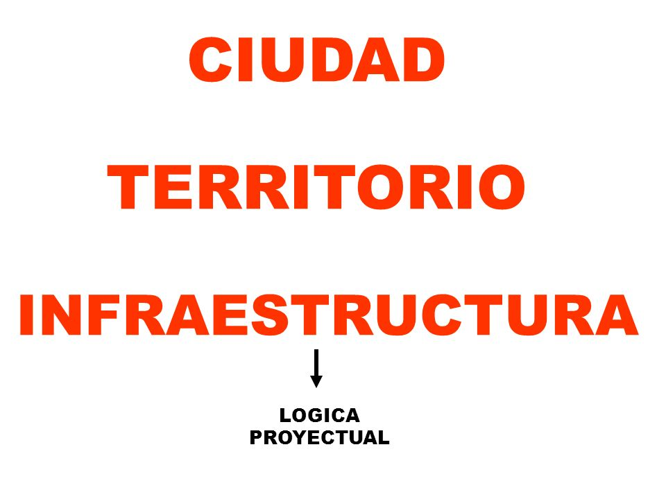 CIUDAD PROYECTUAL TERRITORIO INFRAESTRUCTURA LOGICA