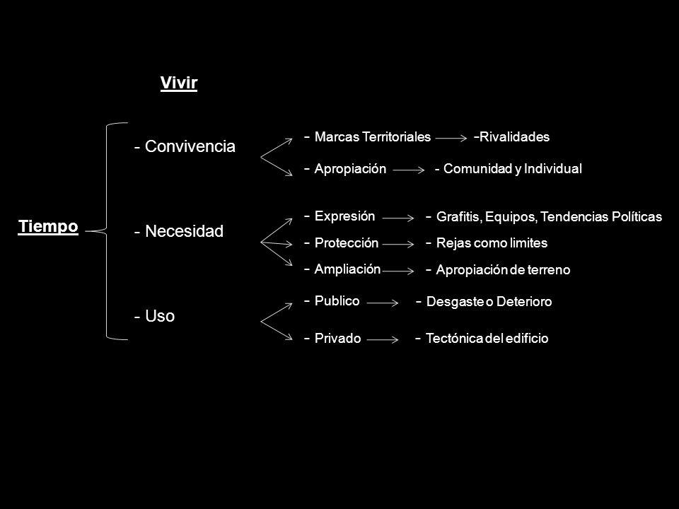 Tiempo Vivir - Convivencia - Necesidad - Uso - Marcas Territoriales - Apropiación - Comunidad y Individual - Expresión - Protección - Ampliación - Pub