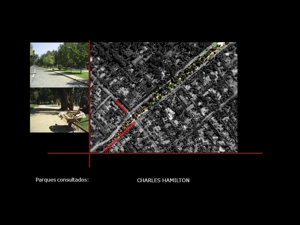 Parques consultados: CHARLES HAMILTON