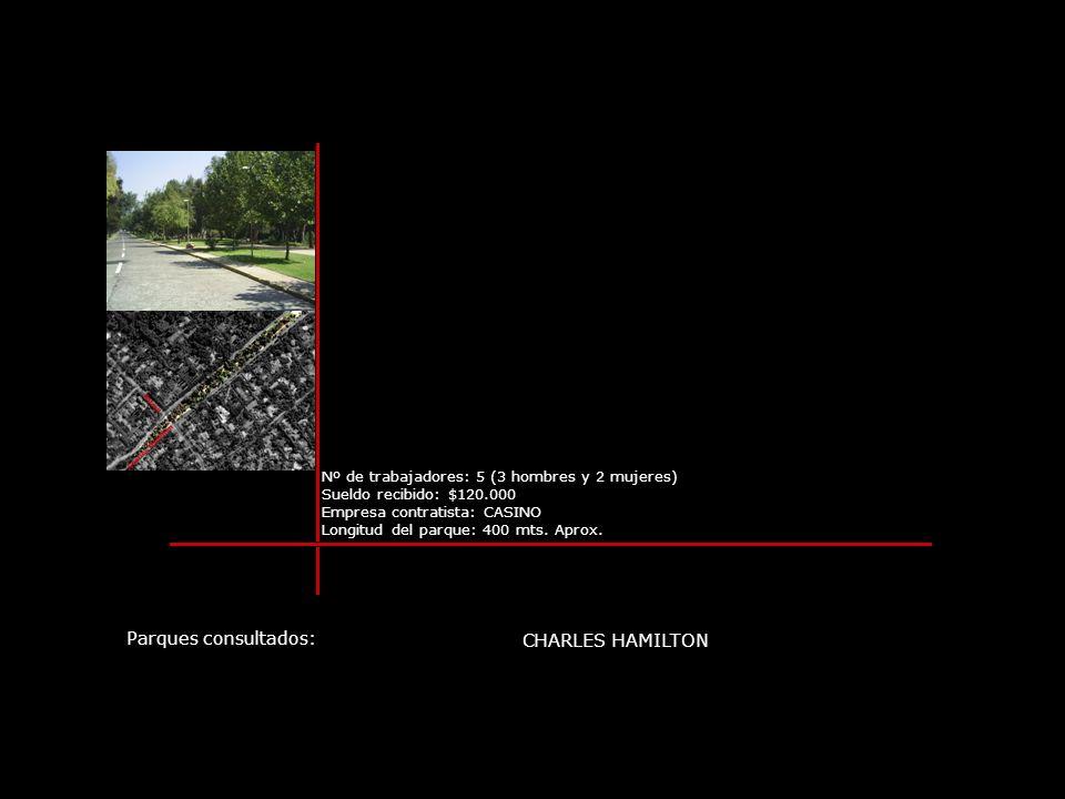 Parques consultados: CHARLES HAMILTON Nº de trabajadores: 5 (3 hombres y 2 mujeres) Sueldo recibido: $120.000 Empresa contratista: CASINO Longitud del