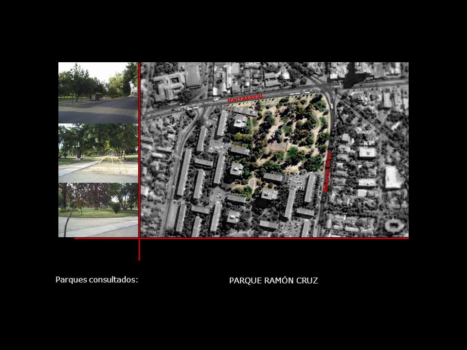 Parques consultados: RAMÓN CRUZ Nº de trabajadores: 5 (hombres) Sueldo recibido: $120.000 Empresa contratista: PAISAJISTAS ASOCIADOS Área del parque: 3000 mts.