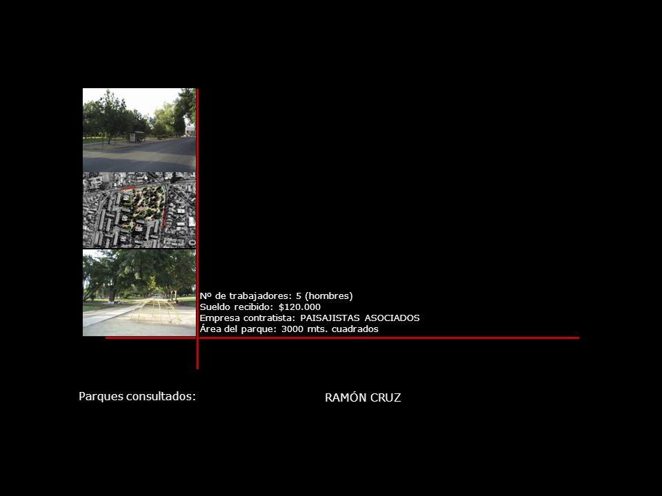 Parques consultados: RAMÓN CRUZ Nº de trabajadores: 5 (hombres) Sueldo recibido: $120.000 Empresa contratista: PAISAJISTAS ASOCIADOS Área del parque: