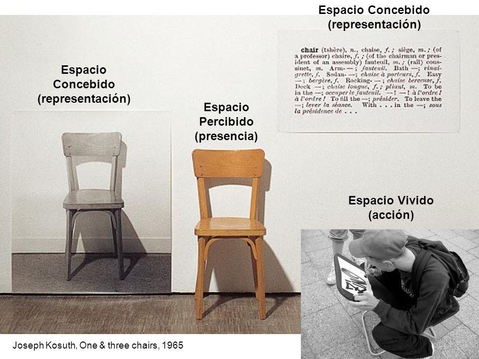 Joseph Kosuth, One & three chairs, 1965 Espacio Percibido (presencia) Espacio Concebido (representación) Espacio Vivido (acción) Espacio Concebido (re