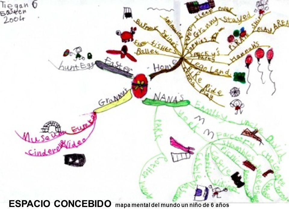 ESPACIO CONCEBIDO mapa mental del mundo un niño de 6 años