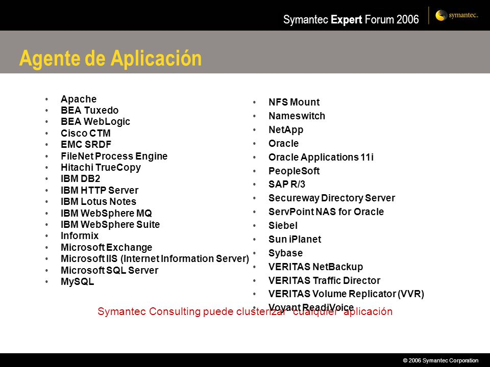 © 2006 Symantec Corporation Symantec Expert Forum 2006 Agente de Aplicación Apache BEA Tuxedo BEA WebLogic Cisco CTM EMC SRDF FileNet Process Engine H