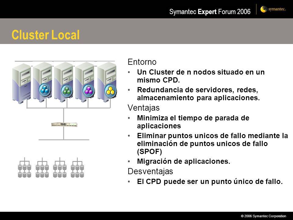 © 2006 Symantec Corporation Symantec Expert Forum 2006 Cluster Local Entorno Un Cluster de n nodos situado en un mismo CPD. Redundancia de servidores,