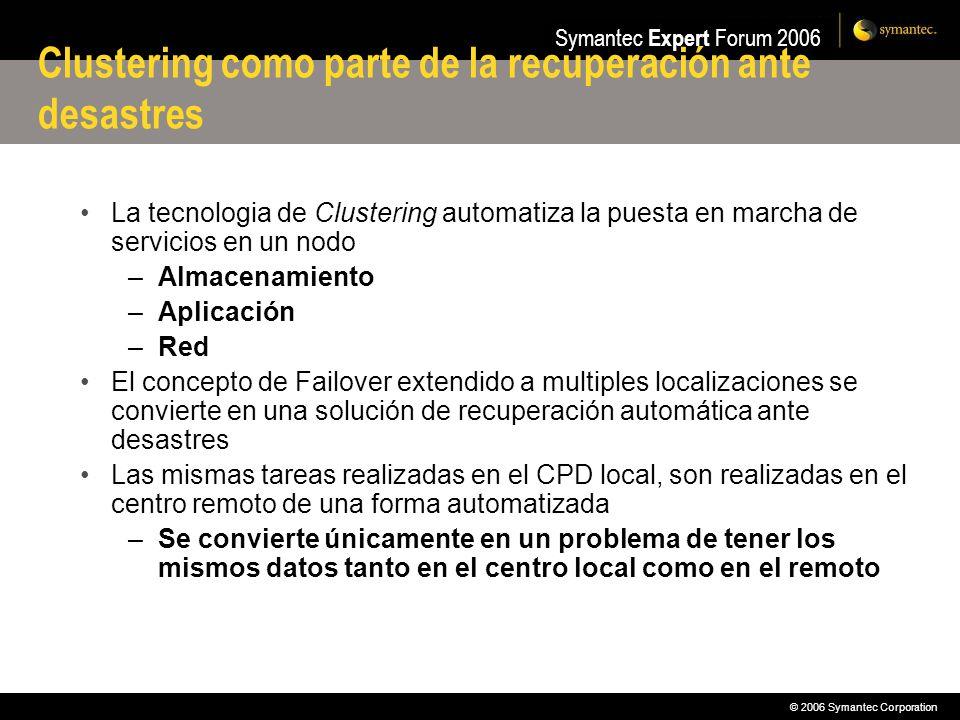 © 2006 Symantec Corporation Symantec Expert Forum 2006 Clustering como parte de la recuperación ante desastres La tecnologia de Clustering automatiza