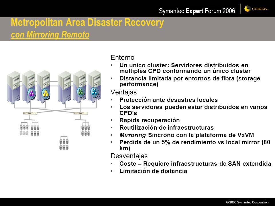 © 2006 Symantec Corporation Symantec Expert Forum 2006 Metropolitan Area Disaster Recovery con Mirroring Remoto Entorno Un único cluster: Servidores d
