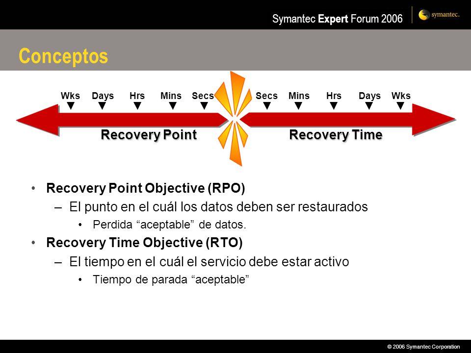 © 2006 Symantec Corporation Symantec Expert Forum 2006 Conceptos Recovery Point Objective (RPO) –El punto en el cuál los datos deben ser restaurados P