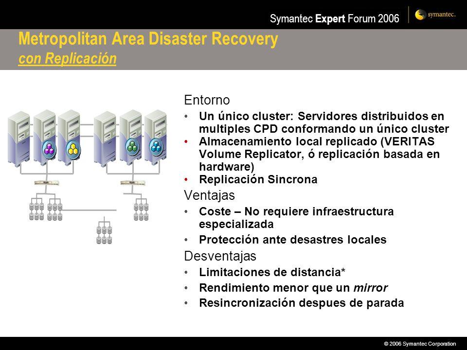 © 2006 Symantec Corporation Symantec Expert Forum 2006 Metropolitan Area Disaster Recovery con Replicación Entorno Un único cluster: Servidores distri