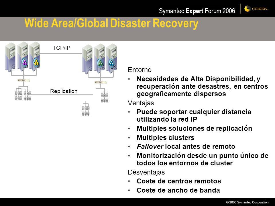 © 2006 Symantec Corporation Symantec Expert Forum 2006 Wide Area/Global Disaster Recovery Entorno Necesidades de Alta Disponibilidad, y recuperación a