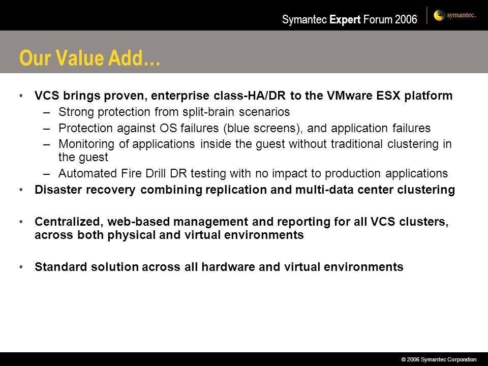 © 2006 Symantec Corporation Symantec Expert Forum 2006 Our Value Add… VCS brings proven, enterprise class-HA/DR to the VMware ESX platform –Strong pro