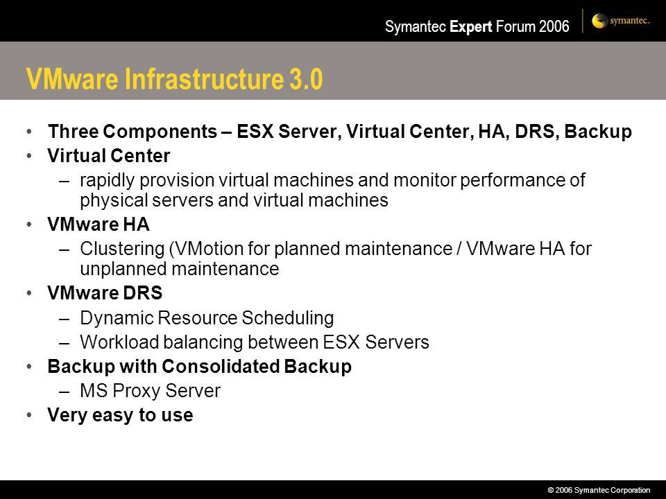 © 2006 Symantec Corporation Symantec Expert Forum 2006 VMware Infrastructure 3.0 Three Components – ESX Server, Virtual Center, HA, DRS, Backup Virtua