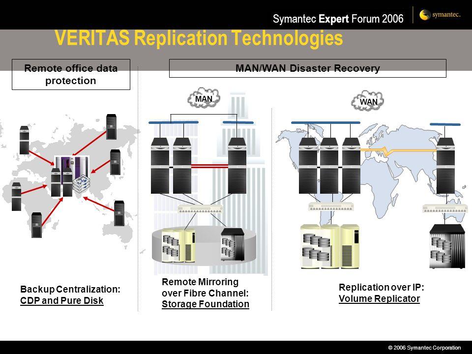 © 2006 Symantec Corporation Symantec Expert Forum 2006 MAN/WAN Disaster Recovery VERITAS Replication Technologies WAN Replication over IP: Volume Repl