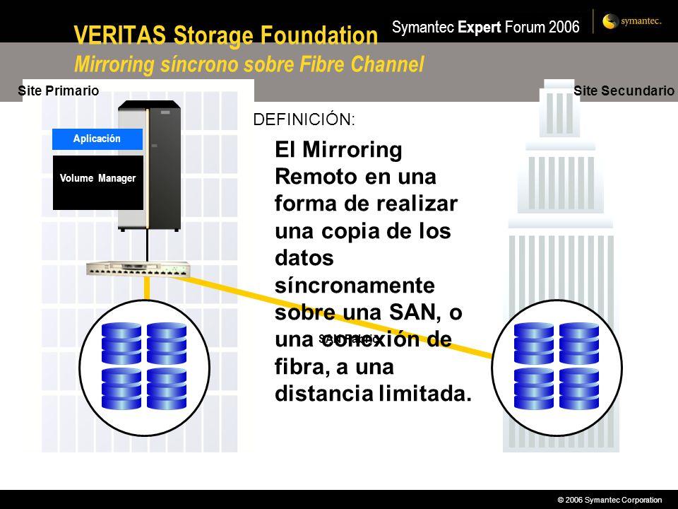 © 2006 Symantec Corporation Symantec Expert Forum 2006 Site Secundario Aplicación Volume Manager SAN Fabric Site Primario VERITAS Storage Foundation M