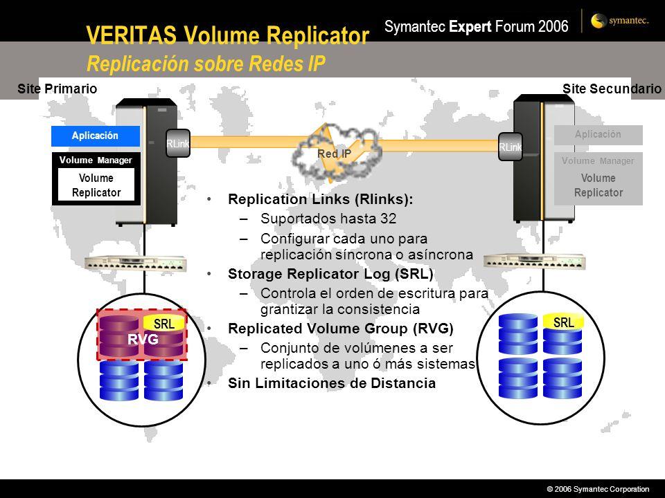 © 2006 Symantec Corporation Symantec Expert Forum 2006 Site PrimarioSite Secundario VERITAS Volume Replicator Replicación sobre Redes IP Replication L