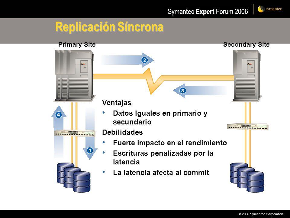 © 2006 Symantec Corporation Symantec Expert Forum 2006 Replicación Síncrona Ventajas Datos Iguales en primario y secundario Debilidades Fuerte impacto