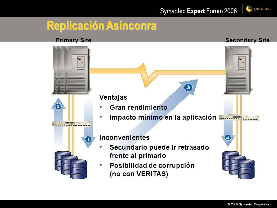 © 2006 Symantec Corporation Symantec Expert Forum 2006 Replicación Asínconra Primary SiteSecondary Site Ventajas Gran rendimiento Impacto mínimo en la