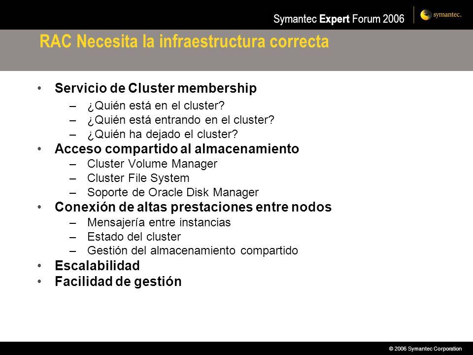 © 2006 Symantec Corporation Symantec Expert Forum 2006 RAC Necesita la infraestructura correcta Servicio de Cluster membership –¿Quién está en el clus