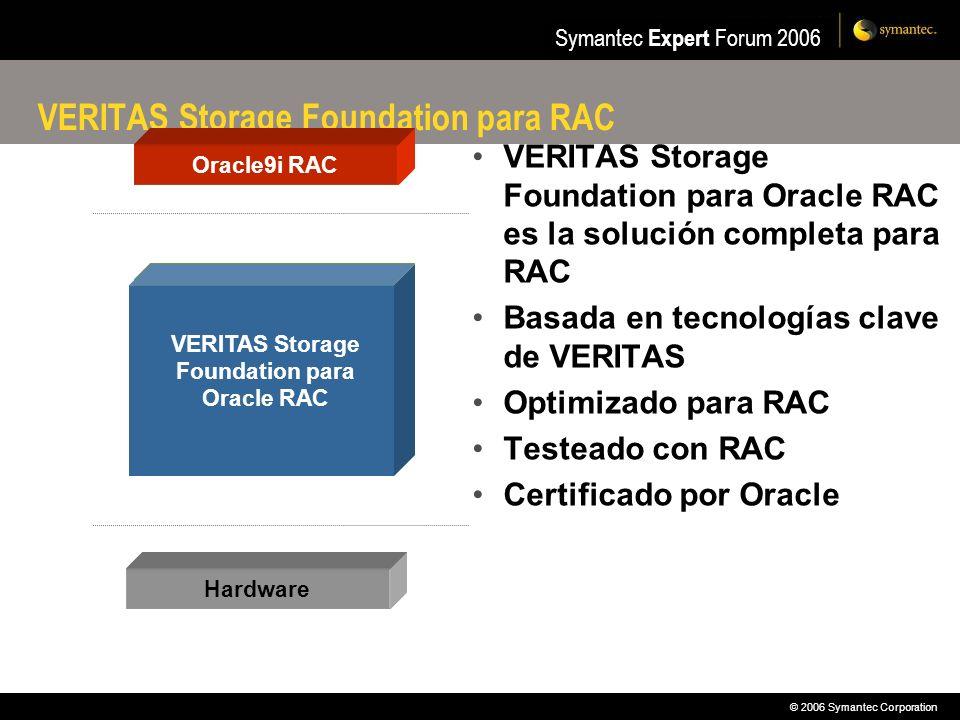 © 2006 Symantec Corporation Symantec Expert Forum 2006 VERITAS Storage Foundation para RAC Hardware Cluster Volume Manager Cluster File System Databas