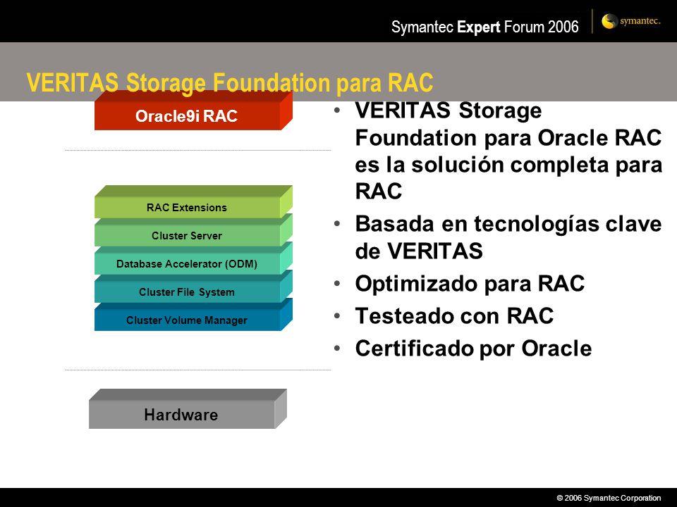 © 2006 Symantec Corporation Symantec Expert Forum 2006 Cluster Volume Manager Cluster File System Database Accelerator (ODM) Cluster Server RAC Extens