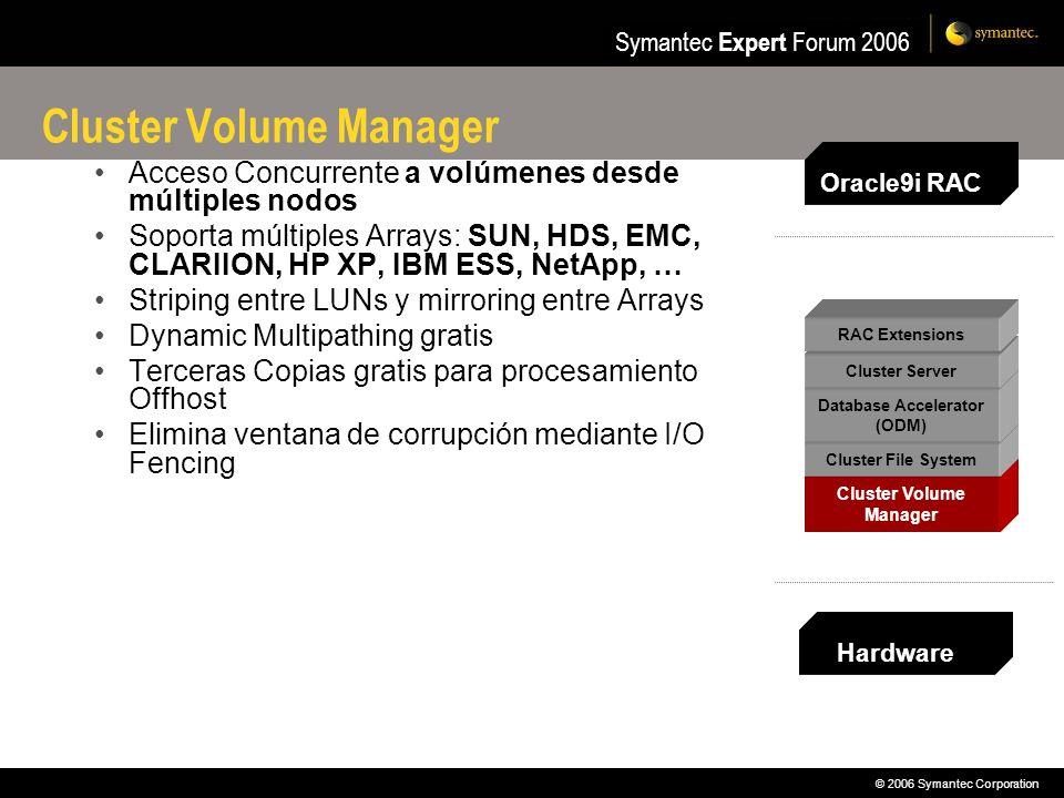 © 2006 Symantec Corporation Symantec Expert Forum 2006 Cluster Volume Manager Acceso Concurrente a volúmenes desde múltiples nodos Soporta múltiples A
