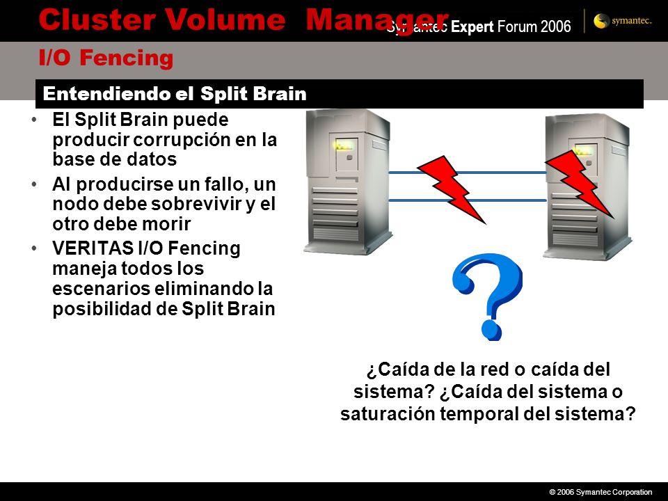 © 2006 Symantec Corporation Symantec Expert Forum 2006 El Split Brain puede producir corrupción en la base de datos Al producirse un fallo, un nodo de