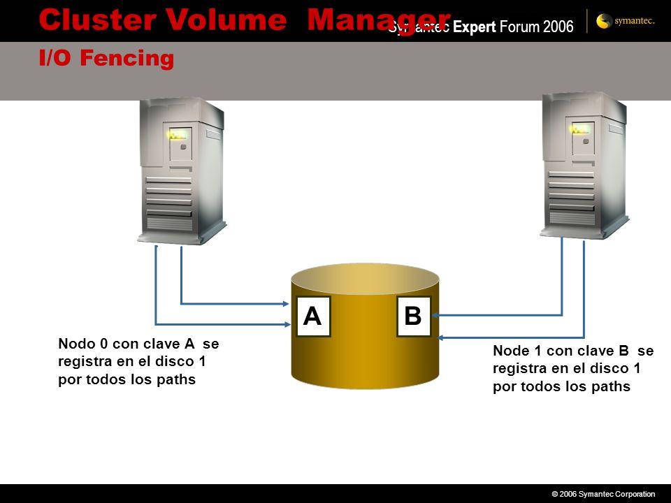 © 2006 Symantec Corporation Symantec Expert Forum 2006 Nodo 0 con clave A se registra en el disco 1 por todos los paths Node 1 con clave B se registra
