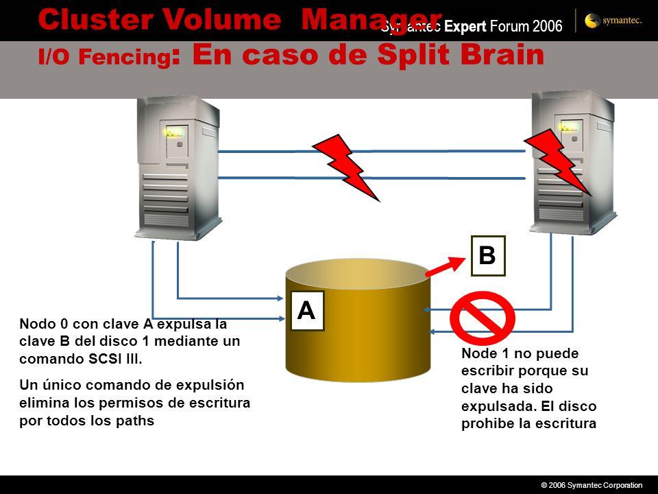 © 2006 Symantec Corporation Symantec Expert Forum 2006 Node 1 no puede escribir porque su clave ha sido expulsada. El disco prohibe la escritura Nodo