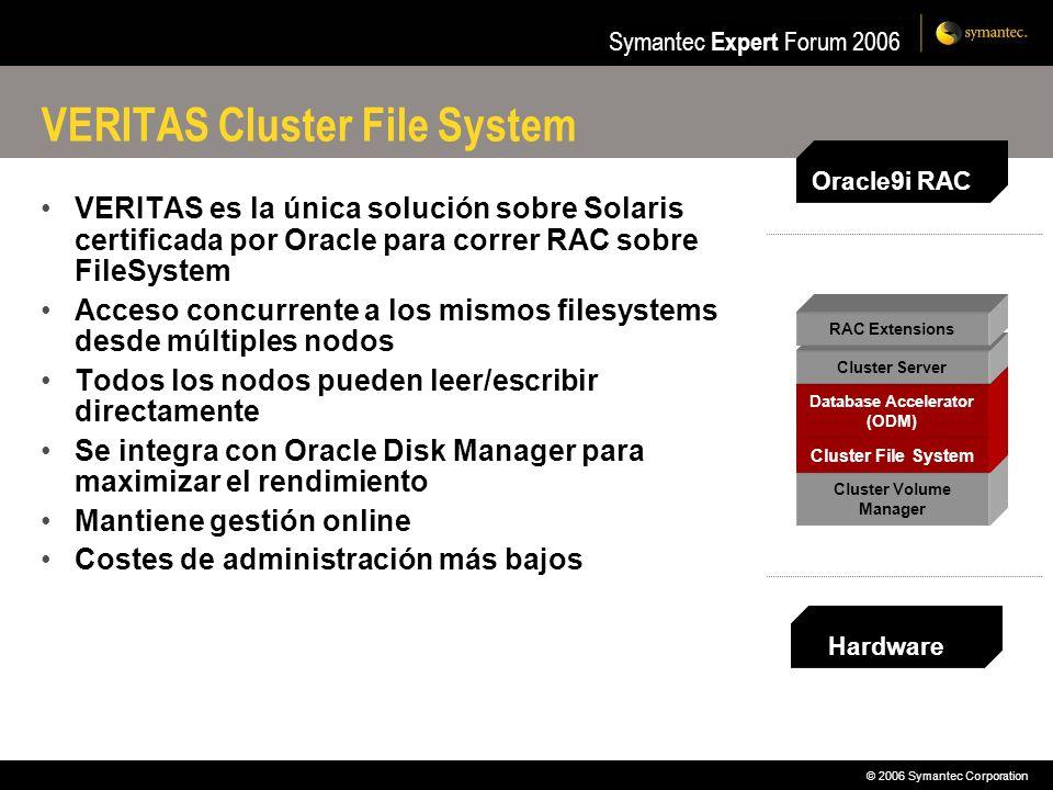 © 2006 Symantec Corporation Symantec Expert Forum 2006 VERITAS Cluster File System VERITAS es la única solución sobre Solaris certificada por Oracle p