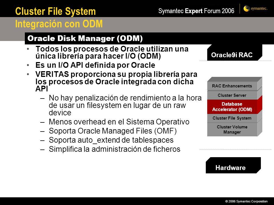 © 2006 Symantec Corporation Symantec Expert Forum 2006 Cluster File System Integración con ODM Todos los procesos de Oracle utilizan una única librerí