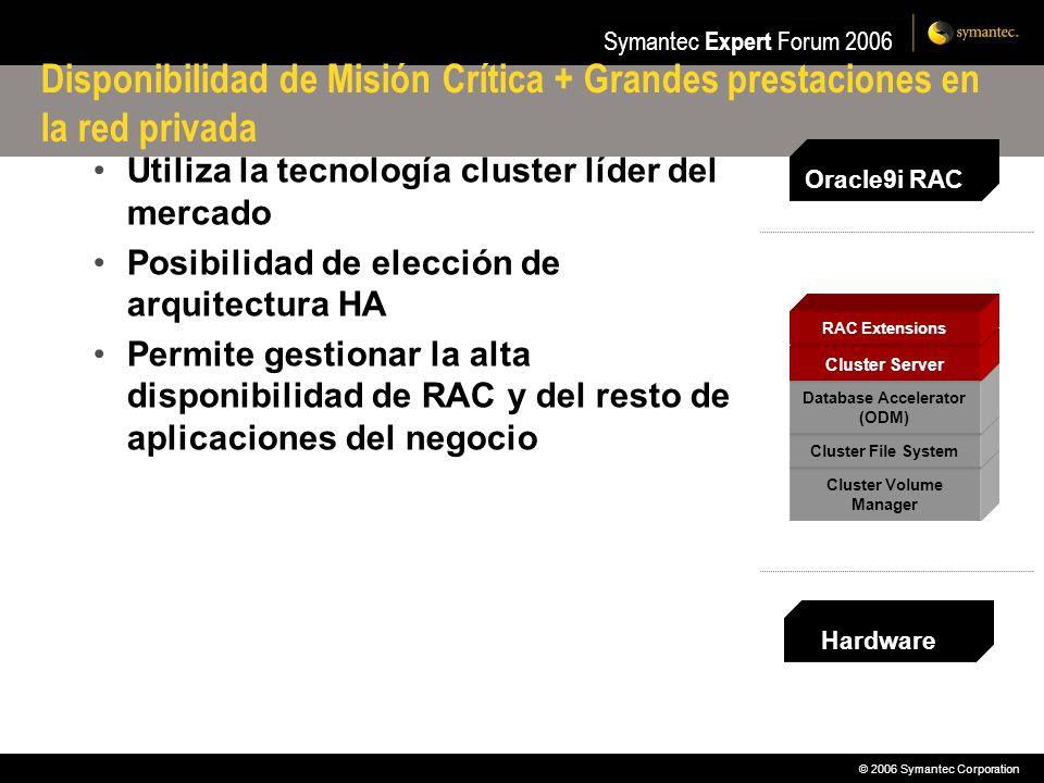 © 2006 Symantec Corporation Symantec Expert Forum 2006 Disponibilidad de Misión Crítica + Grandes prestaciones en la red privada Utiliza la tecnología