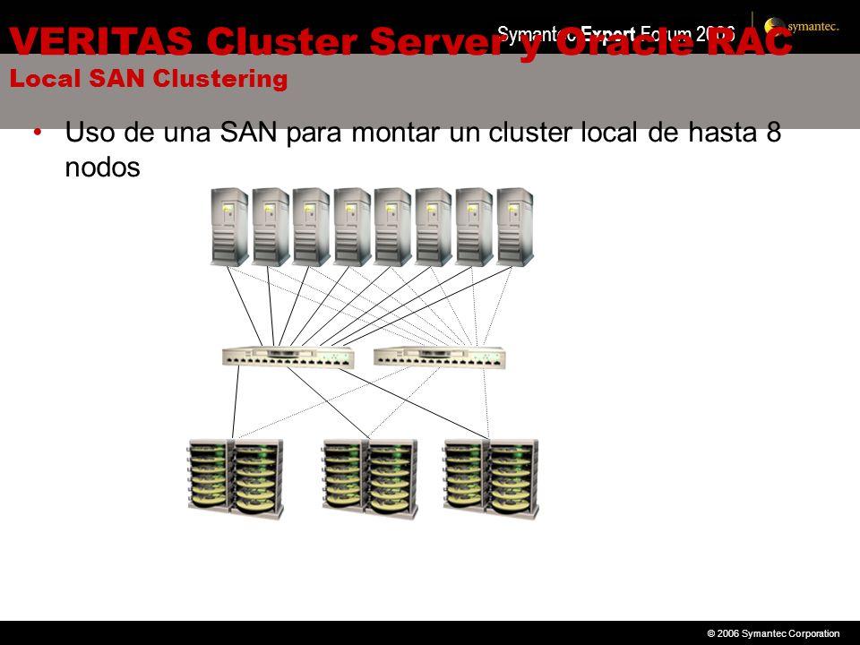 © 2006 Symantec Corporation Symantec Expert Forum 2006 VERITAS Cluster Server y Oracle RAC Local SAN Clustering Uso de una SAN para montar un cluster