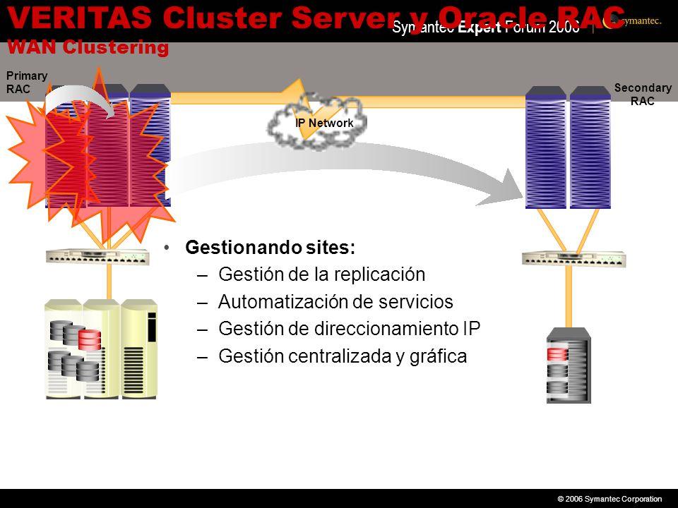 © 2006 Symantec Corporation Symantec Expert Forum 2006 Gestionando sites: –Gestión de la replicación –Automatización de servicios –Gestión de direccio