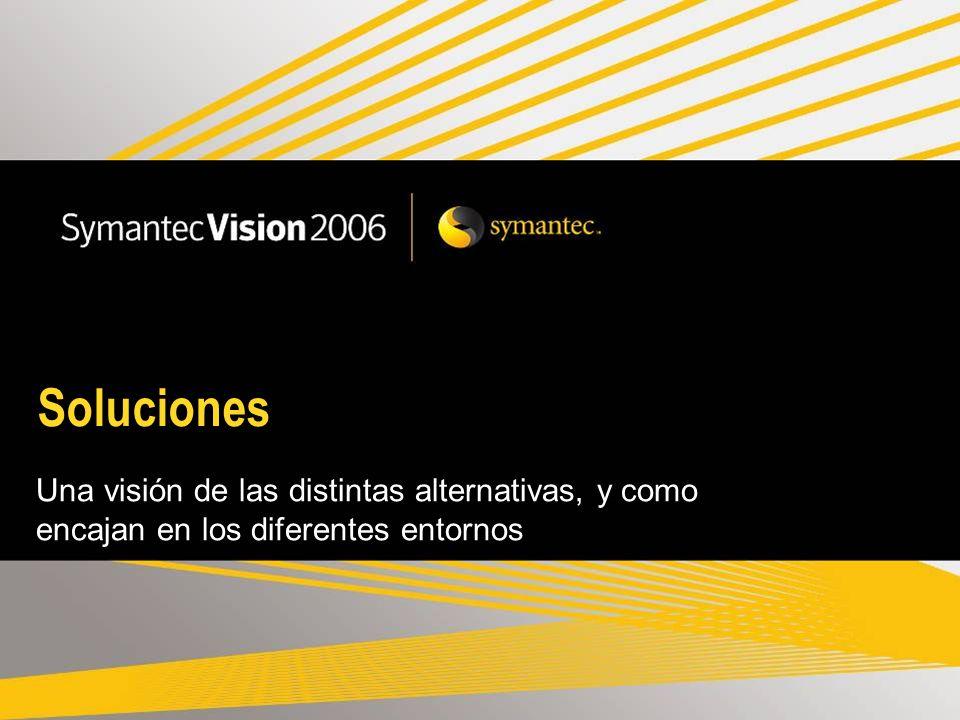 © 2006 Symantec Corporation Symantec Expert Forum 2006 …y funciona.