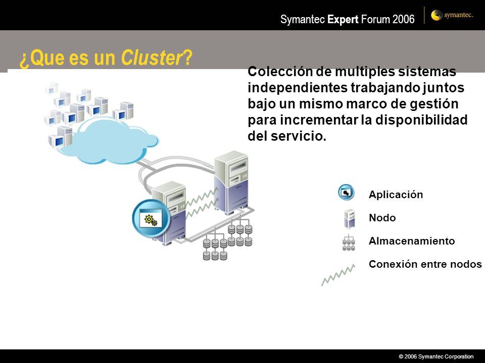 © 2006 Symantec Corporation Symantec Expert Forum 2006 ¿Que es un Cluster ? Colección de multiples sistemas independientes trabajando juntos bajo un m