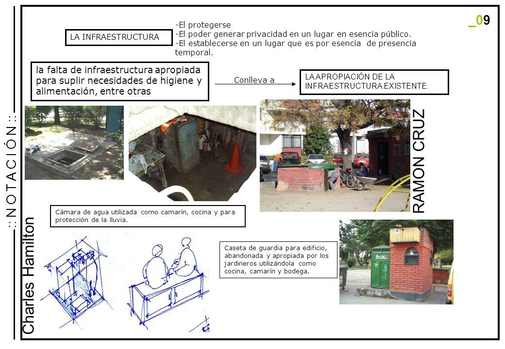 _09 LA INFRAESTRUCTURA -El protegerse -El poder generar privacidad en un lugar en esencia público.