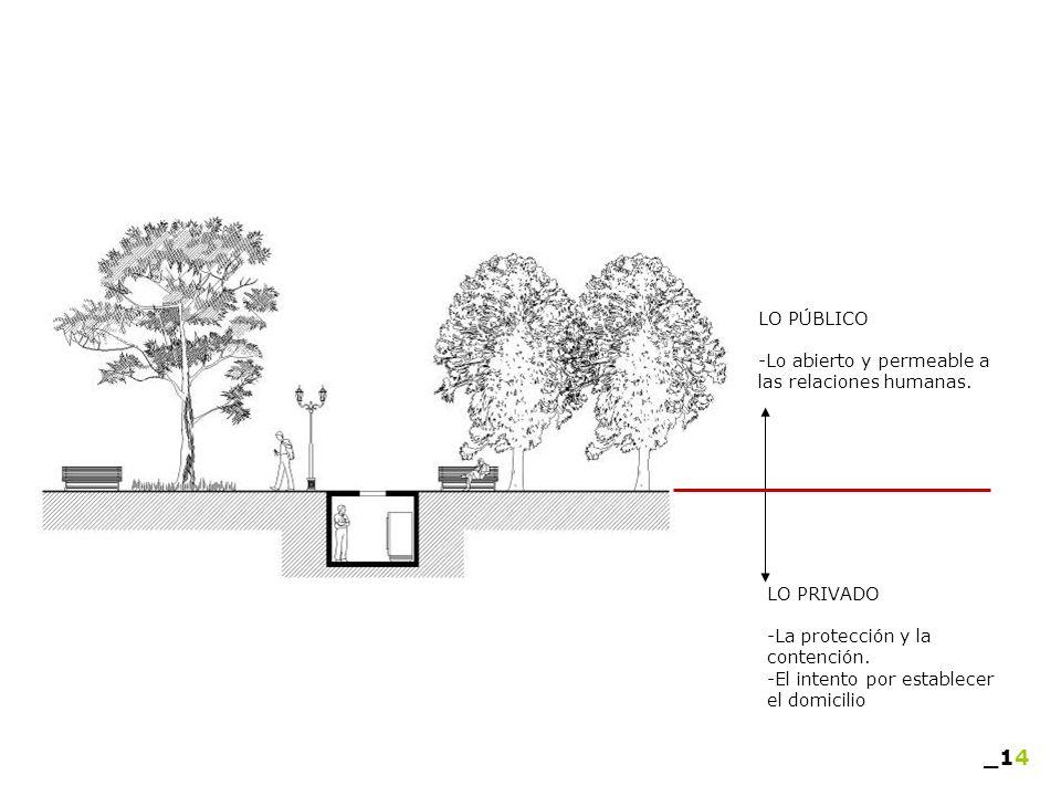 LO PÚBLICO -Lo abierto y permeable a las relaciones humanas.