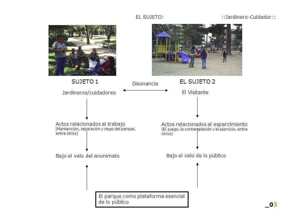 EL LUGAR Parques de uso público Espacios públicos Casos estudiados: Caso 1: Parque Charles Hamilton, Las Condes Caso 2: Parque Ramón Cruz, Ñuñoa Espacios abiertos, de reunión entre personas.