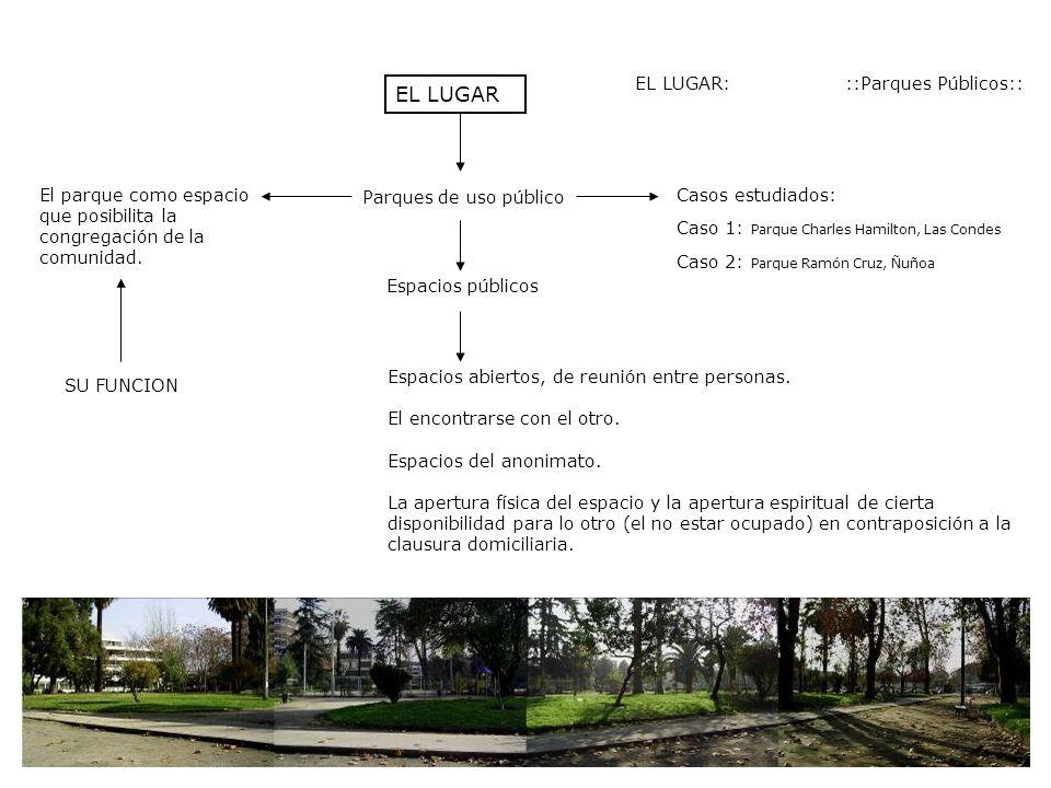 EL LUGAR Parques de uso público Espacios públicos Casos estudiados: Caso 1: Parque Charles Hamilton, Las Condes Caso 2: Parque Ramón Cruz, Ñuñoa Espac