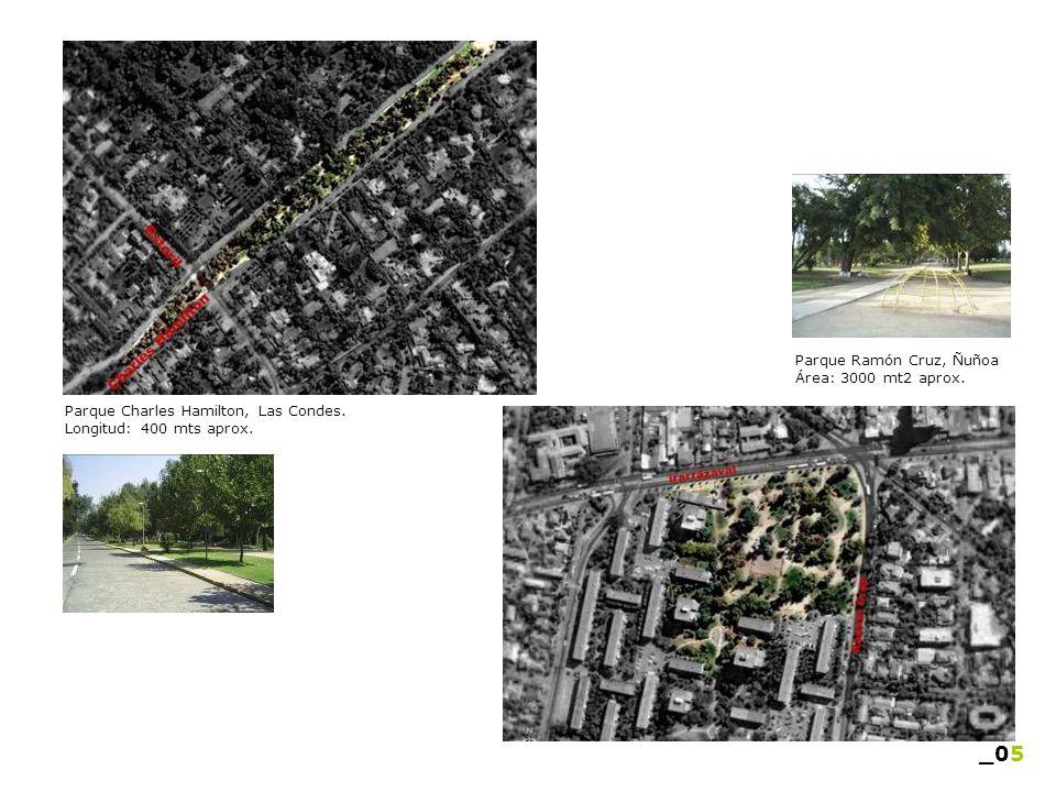 Parque Charles Hamilton, Las Condes. Longitud: 400 mts aprox. Parque Ramón Cruz, Ñuñoa Área: 3000 mt2 aprox. _05