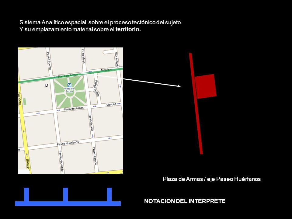 Sistema Analítico espacial sobre el proceso tectónico del sujeto Y su emplazamiento material sobre el territorio.