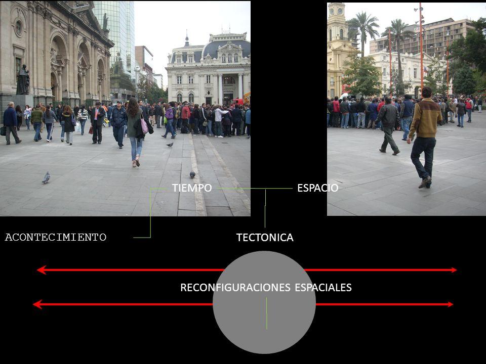 TECTONICA ESPACIOTIEMPO ACONTECIMIENTO RECONFIGURACIONES ESPACIALES