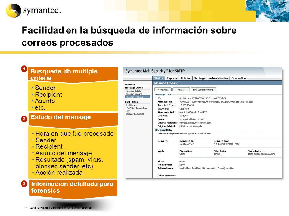 17 – 2005 Symantec Corporation, All Rights Reserved Facilidad en la búsqueda de información sobre correos procesados Informacion detallada para forens