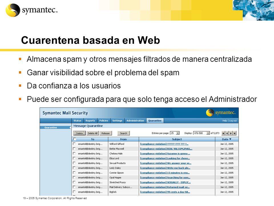 19 – 2005 Symantec Corporation, All Rights Reserved Cuarentena basada en Web Almacena spam y otros mensajes filtrados de manera centralizada Ganar vis