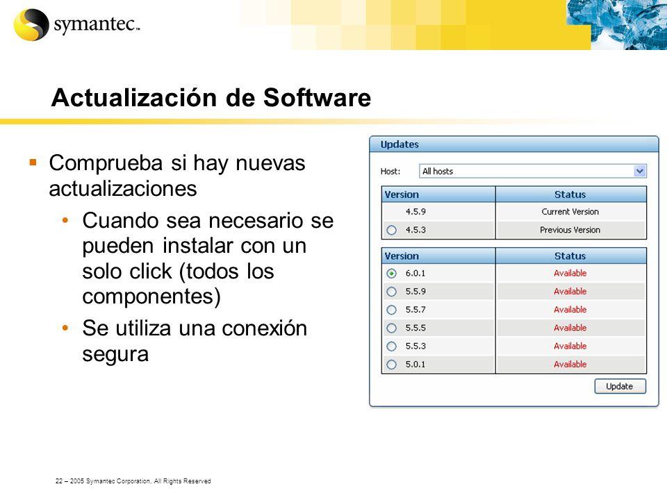 22 – 2005 Symantec Corporation, All Rights Reserved Actualización de Software Comprueba si hay nuevas actualizaciones Cuando sea necesario se pueden i